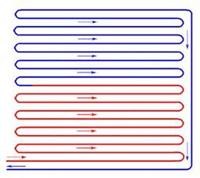 Voorbeeld van een meanderpatroon