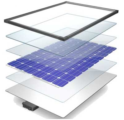 hoe werkt een zonnepaneel