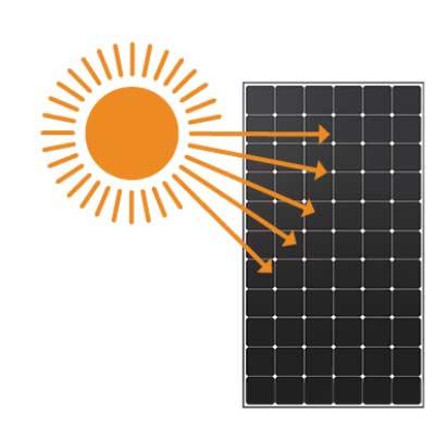 Zonne-energie via zonnepanelen